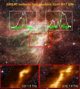 تصویر برداری و طیف نگاری از کهکشان m17